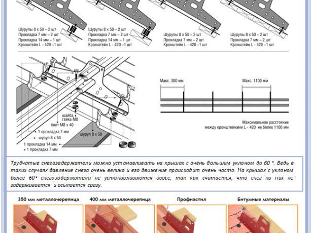 Схема монтажа трубчатых снегозадержателей